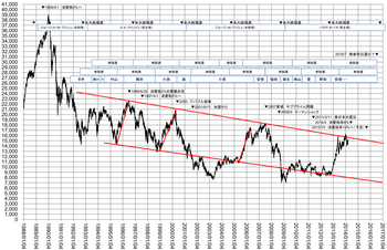 20140314_chart_1.png